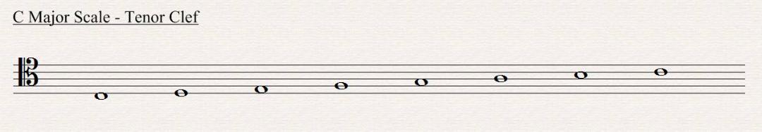 C major in tenor clef