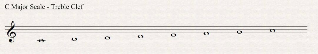 C major scale in treble clef