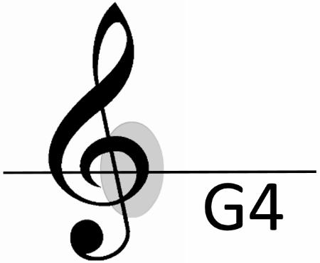 TheGClefCurl