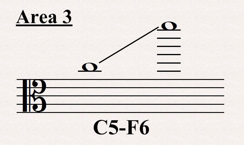 Area3AltoClef