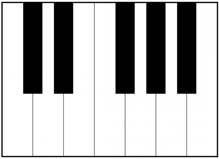 Image Result For Music Theory Keys