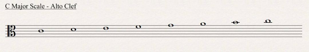 C major in alto clef