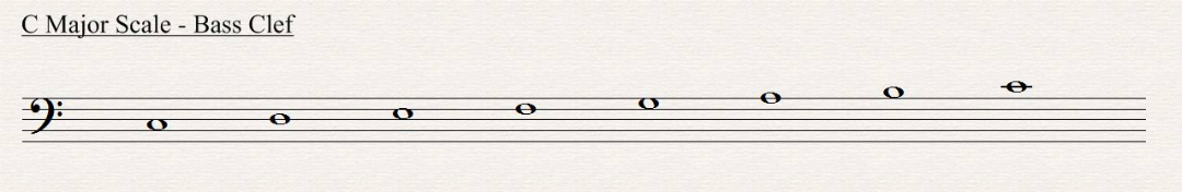 C major in bass clef