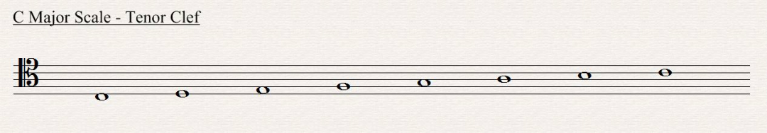 C major in tenor clef
