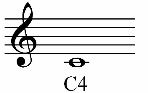 treble clef and staff