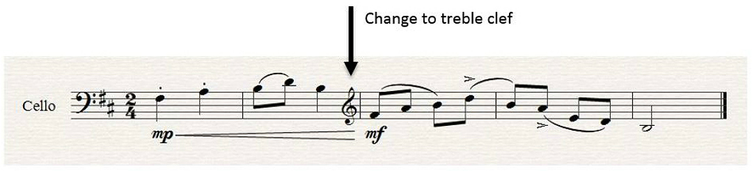 in fact the treble clef is so widely used that it has basically become the default clef in music in other words when someone is just jotting down some