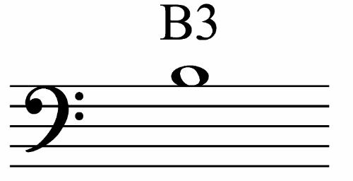 B3nBassClef