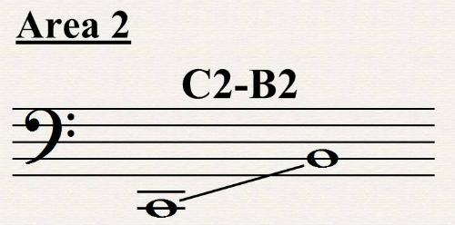 C2-B2