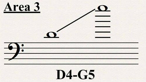 D4-G5