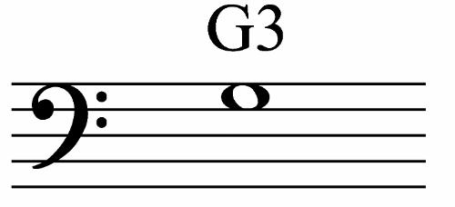 G3nBassClef
