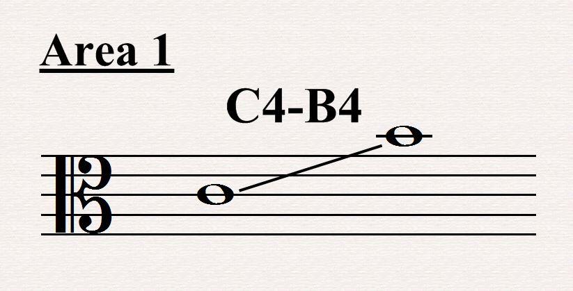 Area1AltoClef