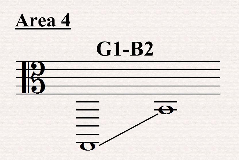 Area4AltoClef