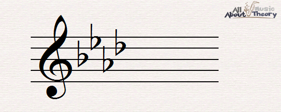 Notated A flat major key signature