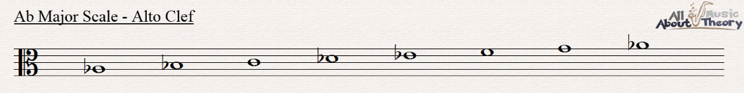 A flat major scale notated in alto clef