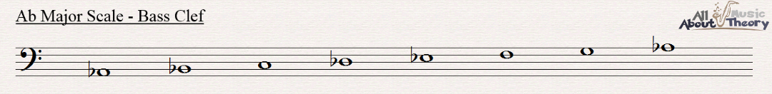 A flat major scale notated in bass clef