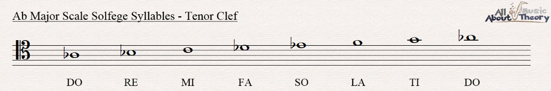 A flat major scale notated in tenor clef with solfege syllables
