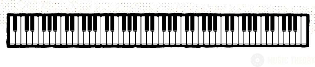 diagram of a piano keyboard with all 88 keys